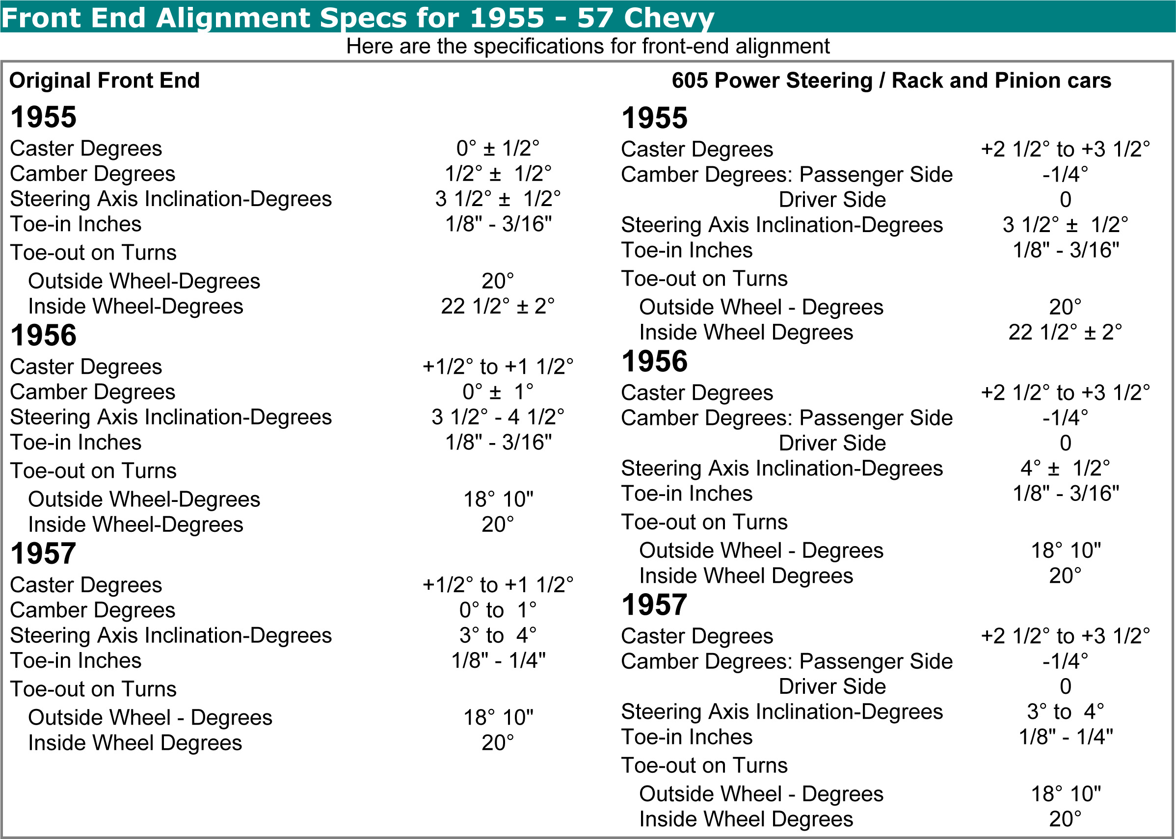 1955 1957 Chevy Alignment Specs Danchuk Usa Blog